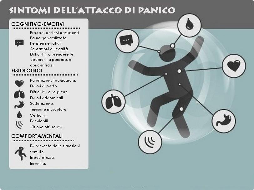 sintomi di attacchi di panico